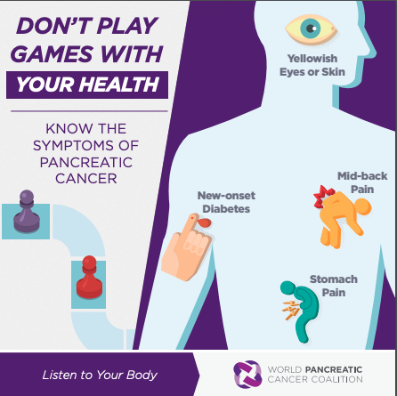 Pancreatic cancer pain in back